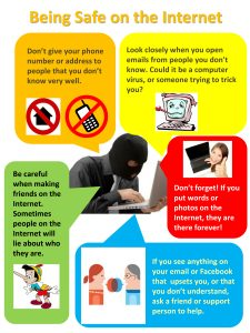 Image for the Internet Safety Poster